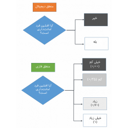 Steady state component analysis of single phase reluctance synchronous motor